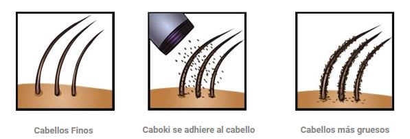 Efecto Fibras Caboki